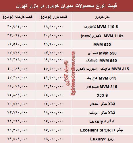 جدول/ قیمت جدید محصولات مدیران خودرو
