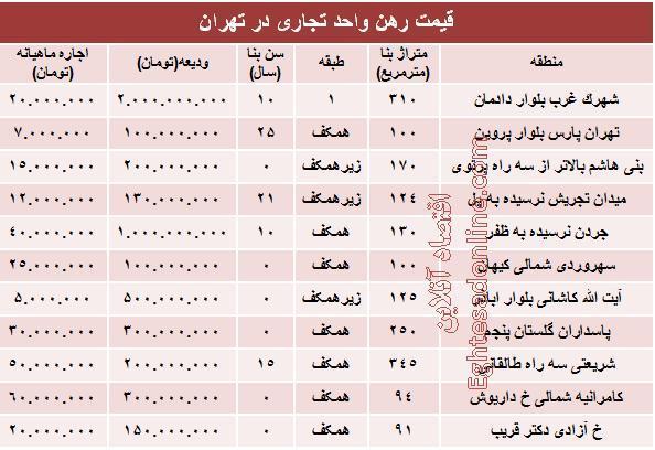 جدول/ قیمت قطعی رهن واحد تجاری در تهران