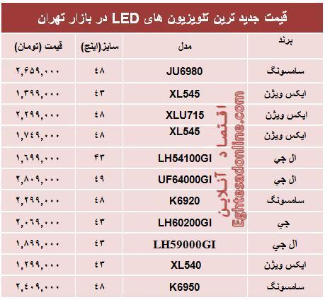 جدول/ قیمت جدیدترین تلویزیونهای LED