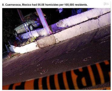 کوارناواسا،مکزیک.   56.08 مورد قتل در هر صد هزار نفر جمعیت