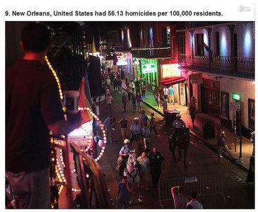 نیواورلانز،آمریکا.    56.13 مورد قتل در هر صد هزار نفر جمعیت