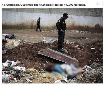 گواتمالا،گوتمالا.    67.36 مورد قتل در هر صد هزار نفر جمعیت